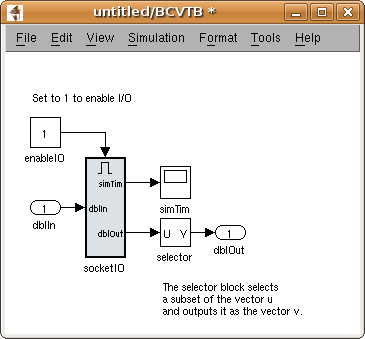 46 simulink model that is encapsulated in the bcvtb simulink block ccuart Image collections