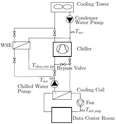 chillerSchematics  Way Control Valve Schematic on inline pump piping schematic, hydraulic flow limiter schematic, hydraulic piston control schematic, jeep air control valve wiring schematic, 3-way water control valve, vane pump wiring schematic, mixing valve piping schematic,