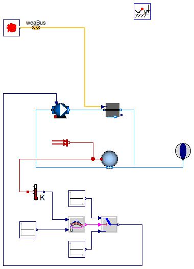 Buildings.Fluid.HeatExchangers.CoolingTowers.Examples ...