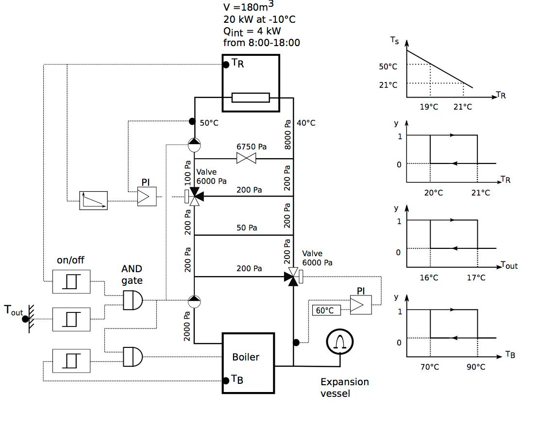 block diagram of boiler  u2013 the wiring diagram  u2013 readingrat net