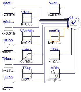 Buildings Controls OBC ASHRAE G36_PR1 TerminalUnits Reheat